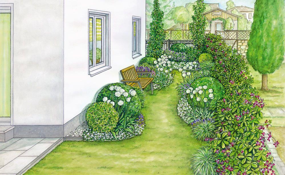 Die Runden Formen Finden Sich Unter Anderem In Kugelformig Geschnittenen Immergrunen Eiben Und Stechpalm Gartengestaltung Gartenecke Einfache Gartengestaltung