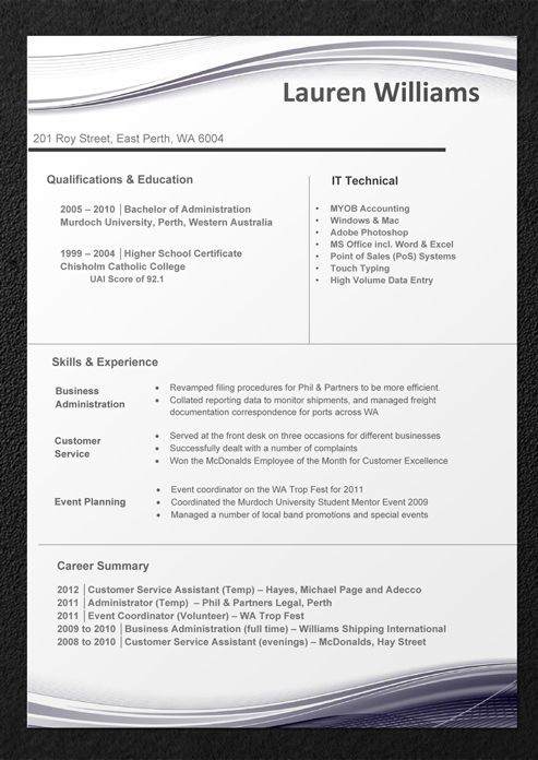 Sample Resumes - Professional Resume Templates and CV Templates ...