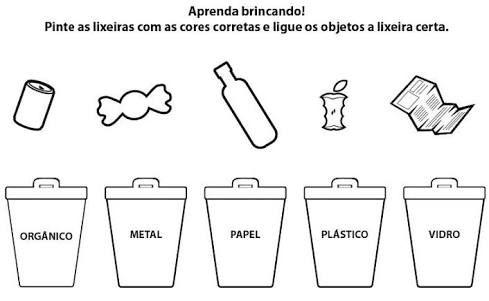 Resultado De Imagem Para Coleta Seletiva De Lixo Atividades Com
