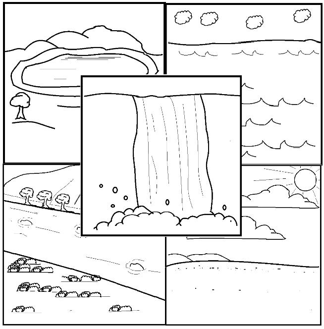 Worksheet On Waterforms