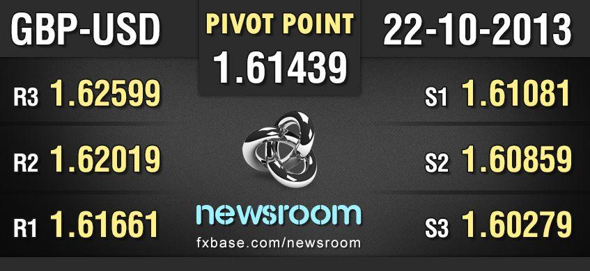 GBPUSD PIVOT POINTS 22.10.2013 This is a GBPUSD pivot point details For October 22.10.2013.  http://fxbasenewsroom.wpengine.com/gbpusd-pivot-points-22-10-2013/