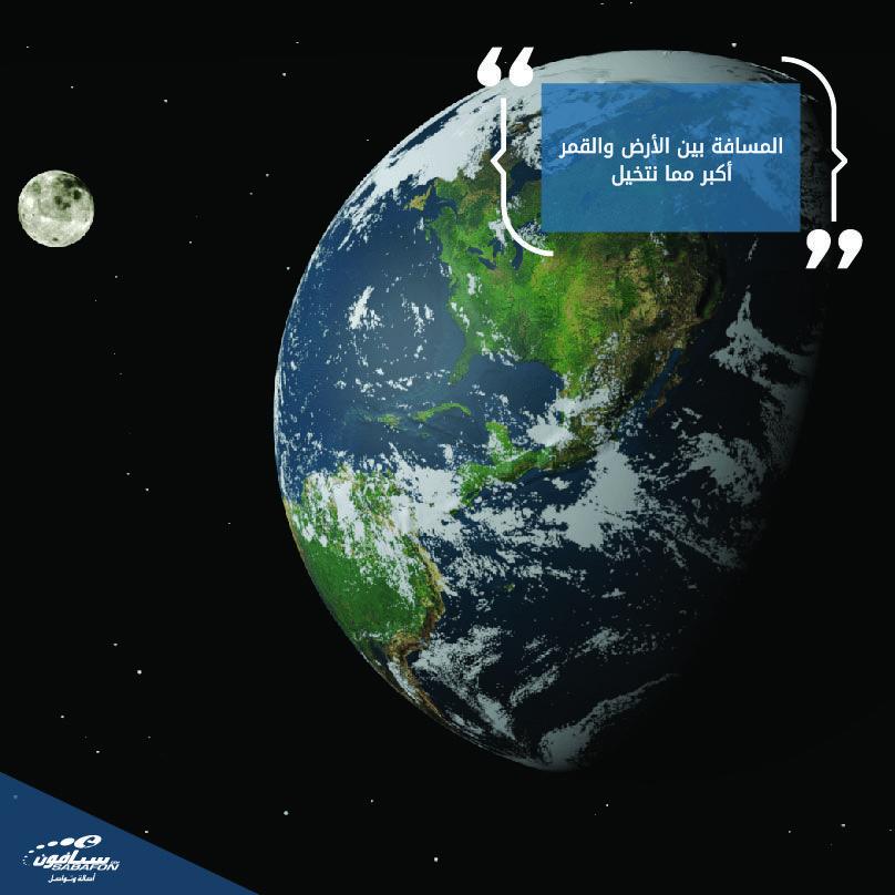 المسافة بين الأرض والقمر أكبر مما نتخيل حيث انه من الممكن وضع جميع الكواكب في المسافة بين الأرض والقمر وسيبقى أكثر من 4000 كيلومتر مسافة فارغة هل تعلم Social