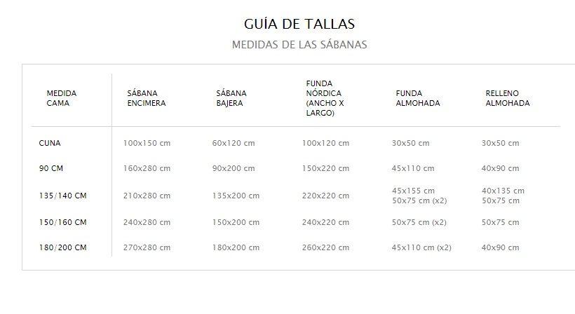 Guía De Tallas - Medidas De Las Sábanas /// Vía @zara_home | Varios ...