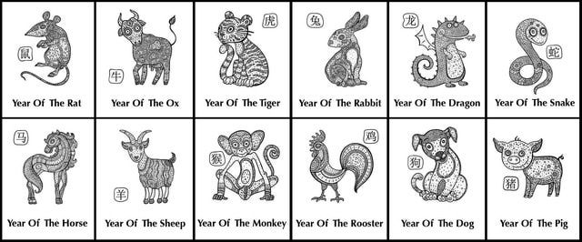 chinese zodiac calendar coloring page - the chinese zodiac chinese zodiac zodiac and clip art