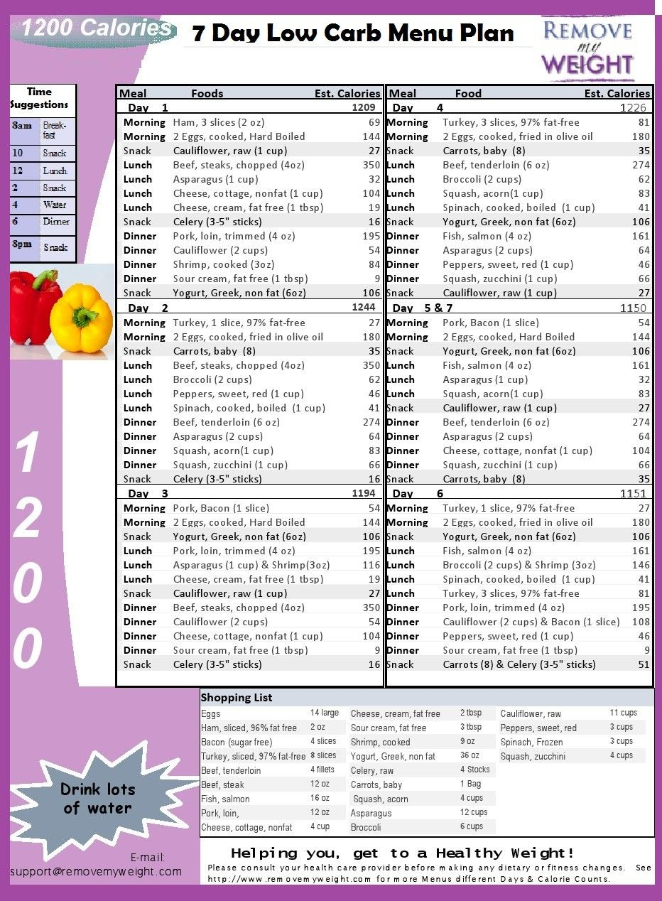 calorie diet day low carb menu plan low carb diet