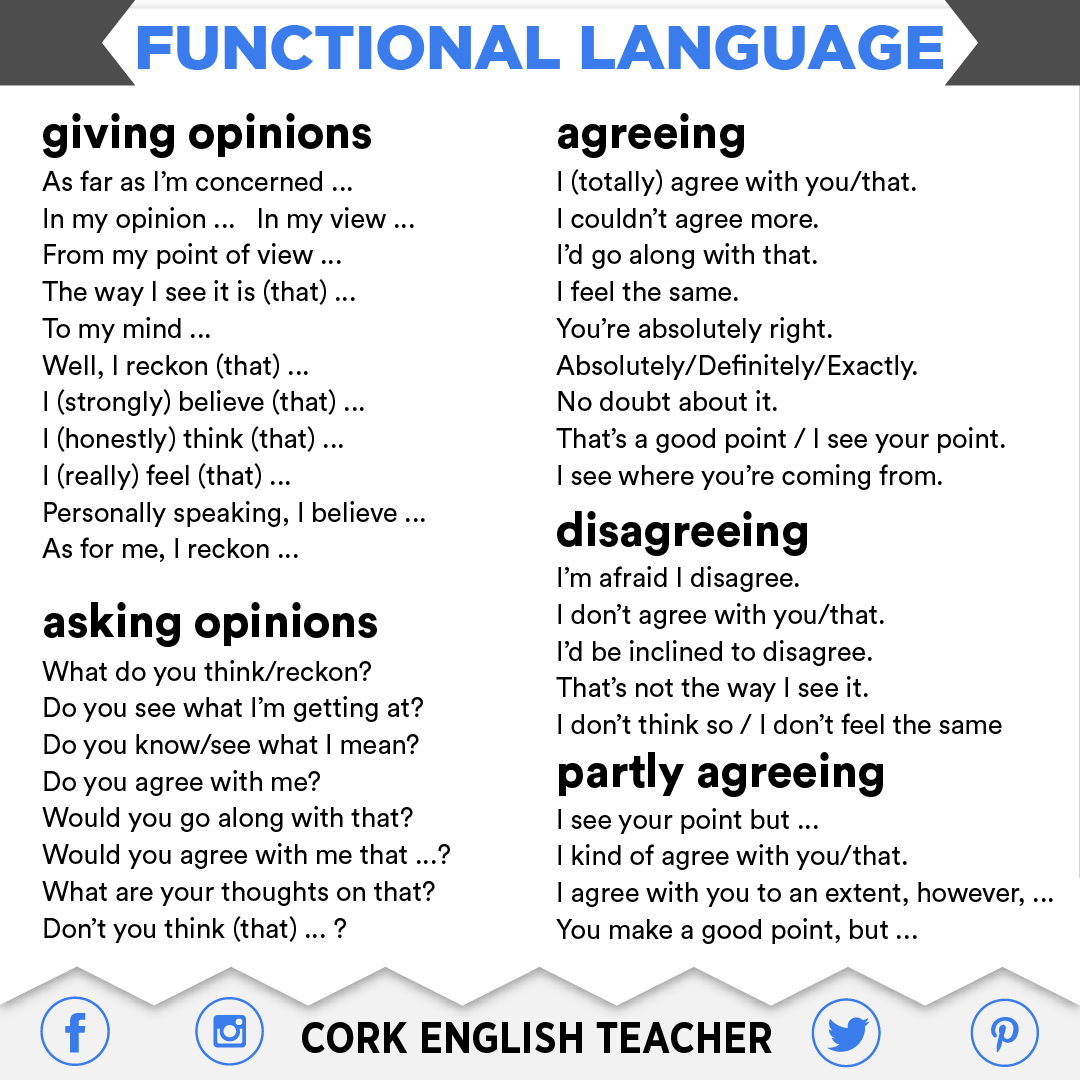 Cork English Teacher A Twitteren Functional Language