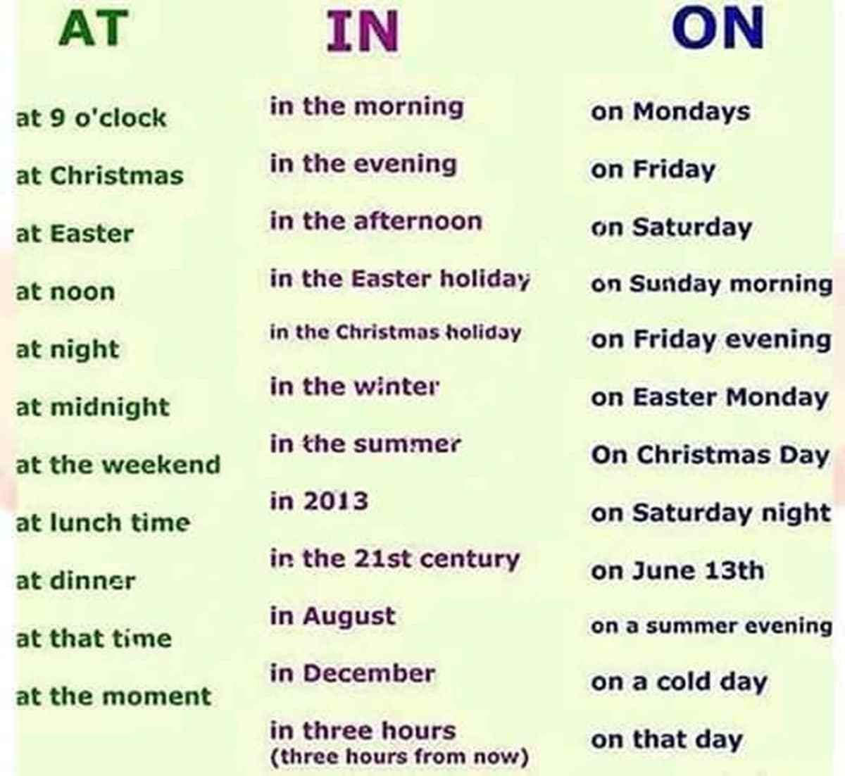 In On At Prepositions Of Time