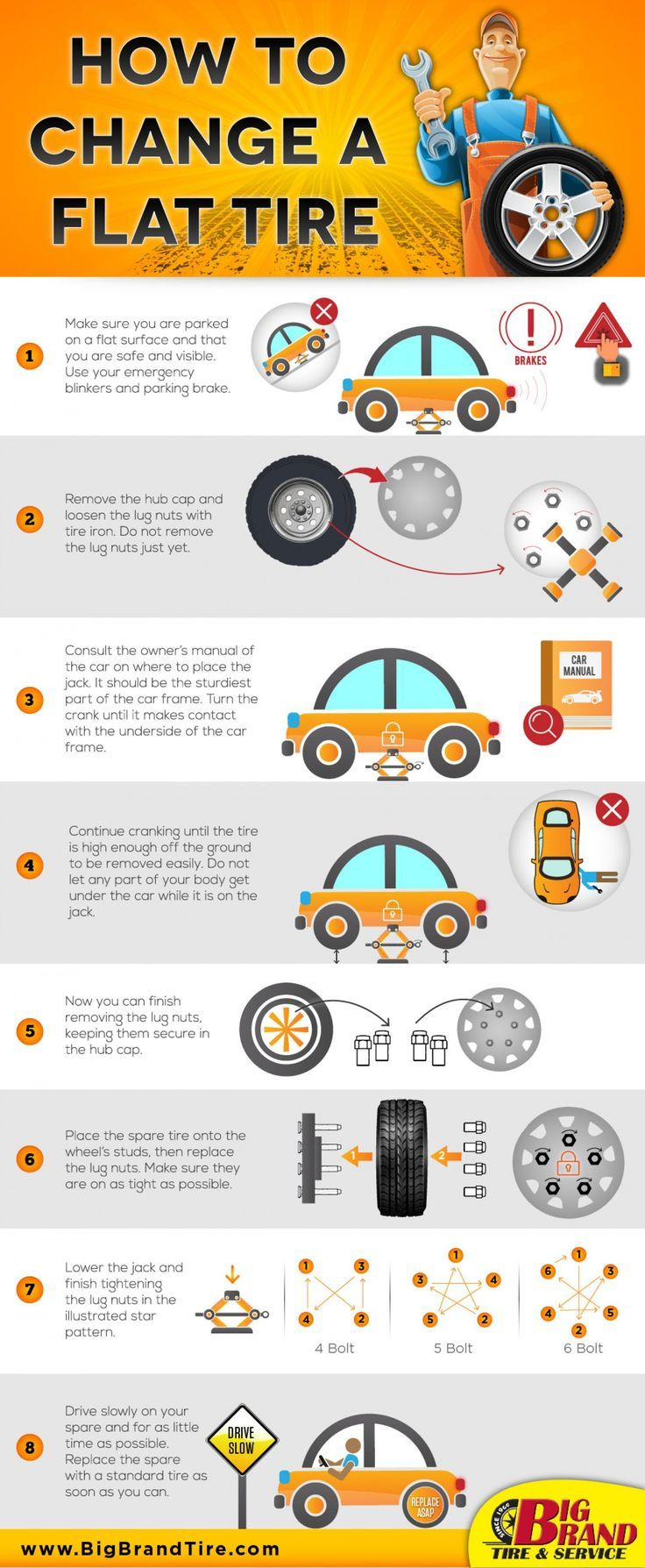 How To Change A Flat Tire Infographic Car care tips, Car