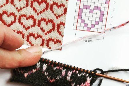 Photo of Strickmuster für Strickmütze – Knitting 2019 trend | ml