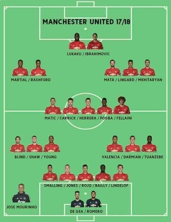 Pin By Kpade Gbedevi Rico On Manchester United Manchester United Football Jokes Manchester United Football