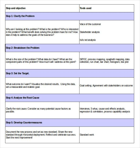 Problem Solving Inventory List Template  Inventory List Templates