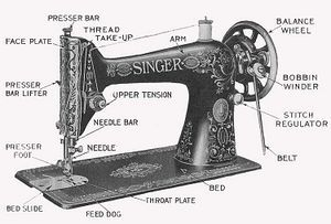 13++ Draw and label a sewing machine ideas