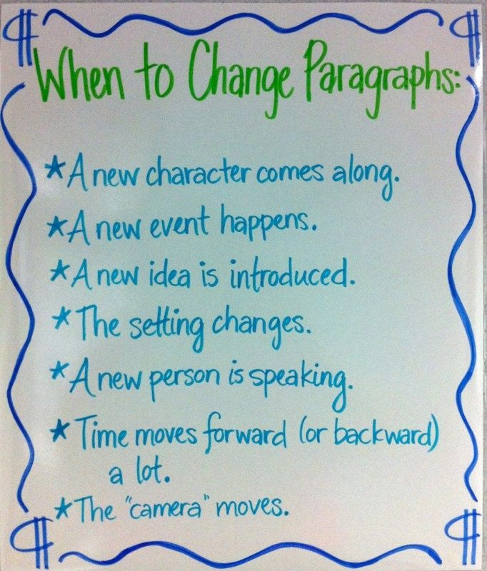 When To Start A New Paragraph Writing Lessons Paragraph Writing Writing Anchor Charts