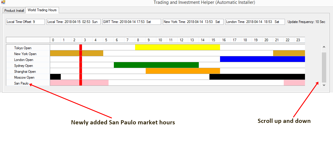 New Article Customize World Stock Trading Hours Indicator For