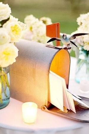 Wishing well letterbox wedding decor brides of adelaide magazine wishing well letterbox wedding decor brides of adelaide magazine junglespirit Image collections