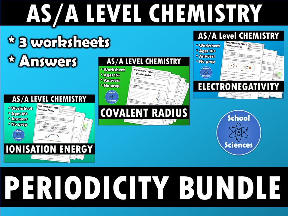 Trends In The Periodic Table Bundle Periodic Table Tes Resources