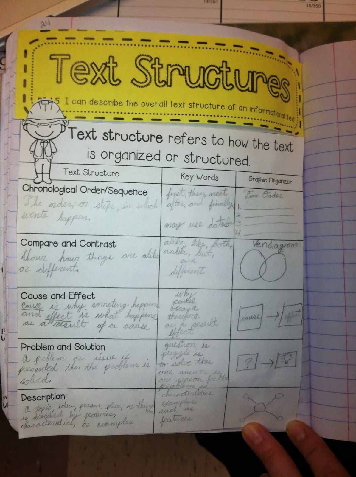 Day 6 Giveaway And Tried It Tuesday Text Structures