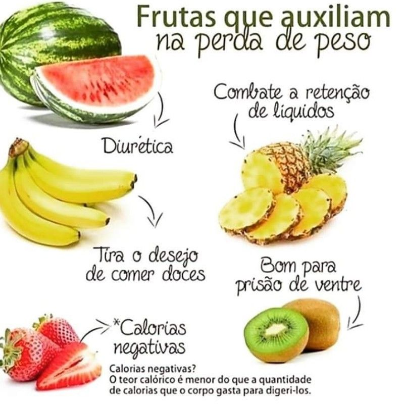Frutas para dieta emagrecer