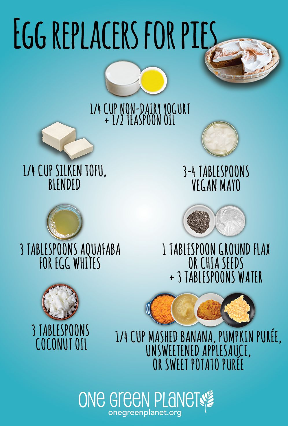 How To Make The Perfect Pumpkin Pie Without Eggs Food Substitutions Vegan Foods Vegan Substitutes