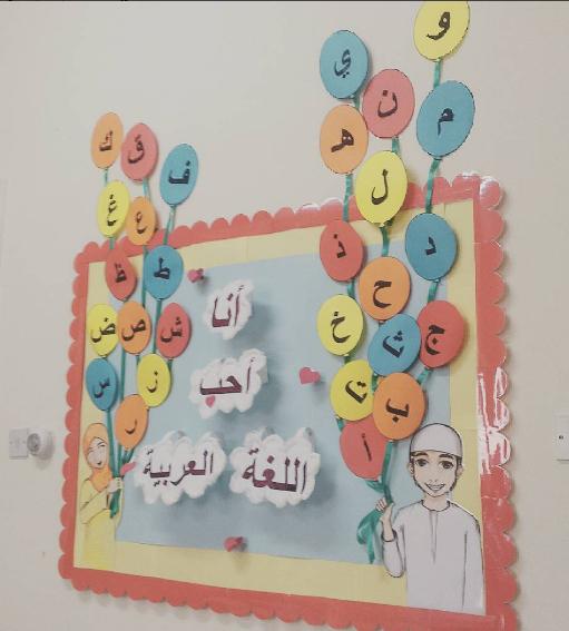 Poster Pendidikan School Kids Crafts Islamic Kids Activities Arabic Kids