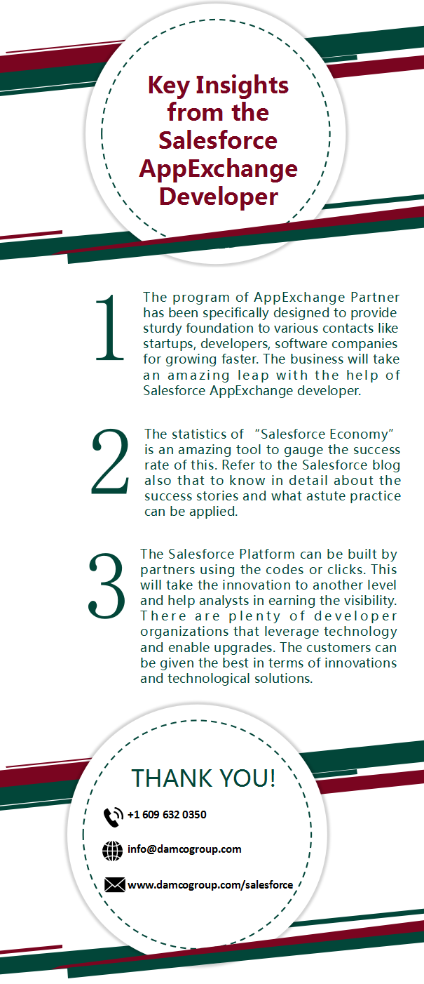 Here are some key insights of Salesforce AppExchange
