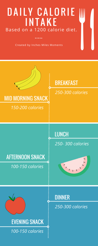 Calorie Counter How T9 Lose Weight In 2018 Pinterest Diet