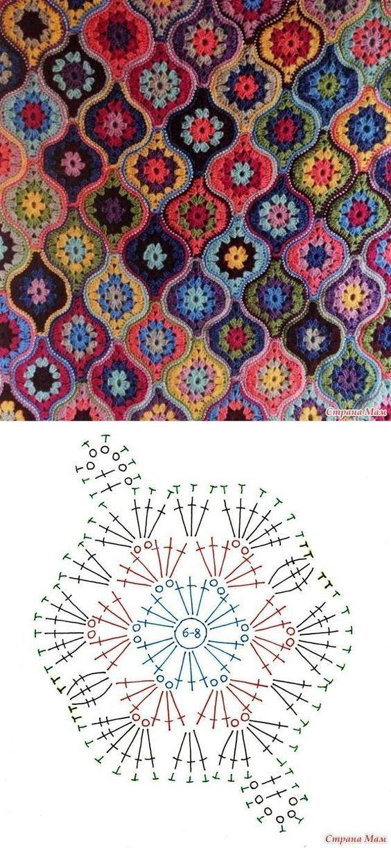 liveinternet.ru #grannysquares #quatratehäkeln #crochet # ...