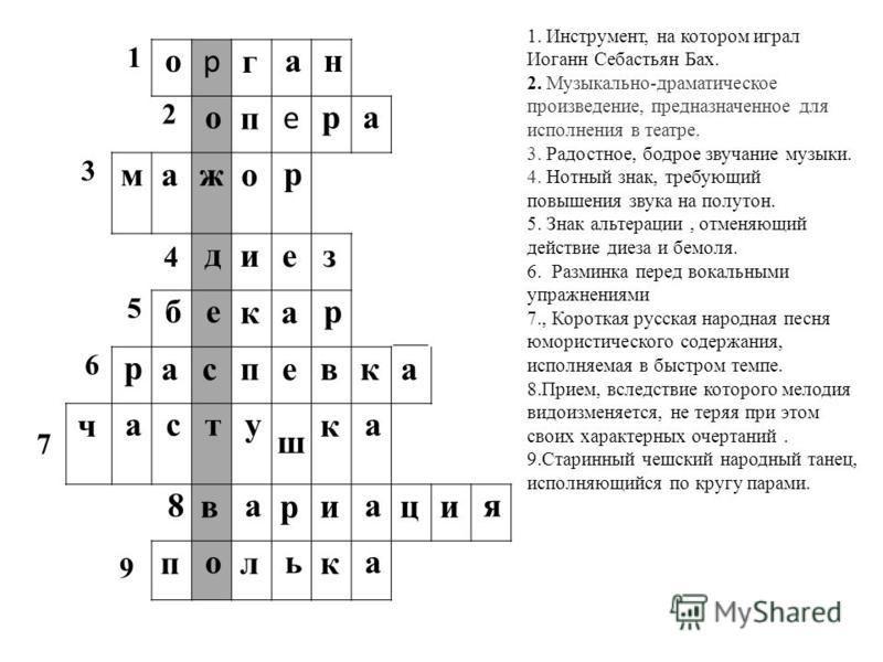 План-конспект урока русского языка школа 2100 8-9 класс