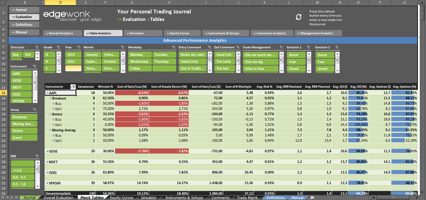 Option Trading In Excel Trading Option Trading Journal