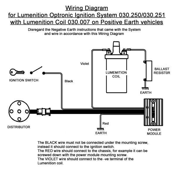 Classic Car Ignition Wires Wiring Diagram Database