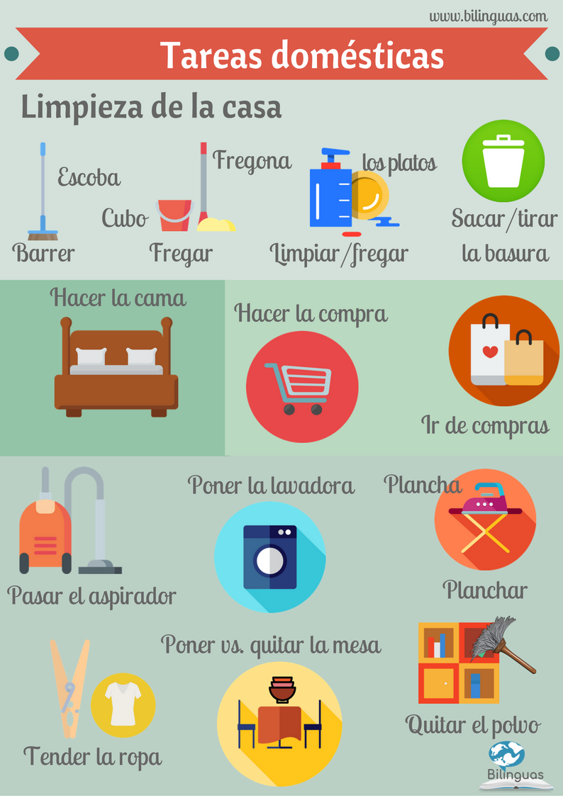 Tareas Domesticas Vocabulario Sobre La Limpieza De La Casa B1 Madrelingua Spagnolo Scuola