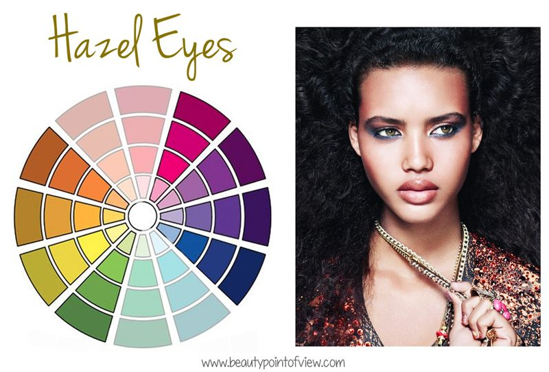 How To Make Your Natural Eye Color Stand Out Makeup
