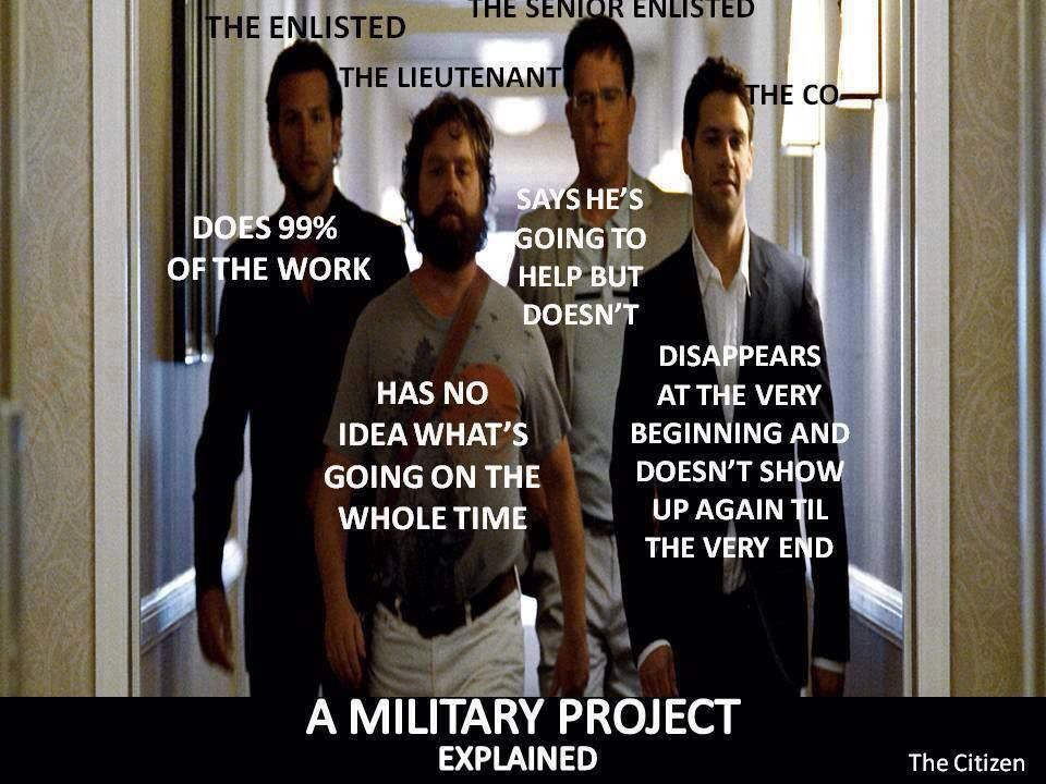 The 12 Funniest Military Memes Of The Week We Are The Mighty Military Humor Army Humor Marine Corps Memes