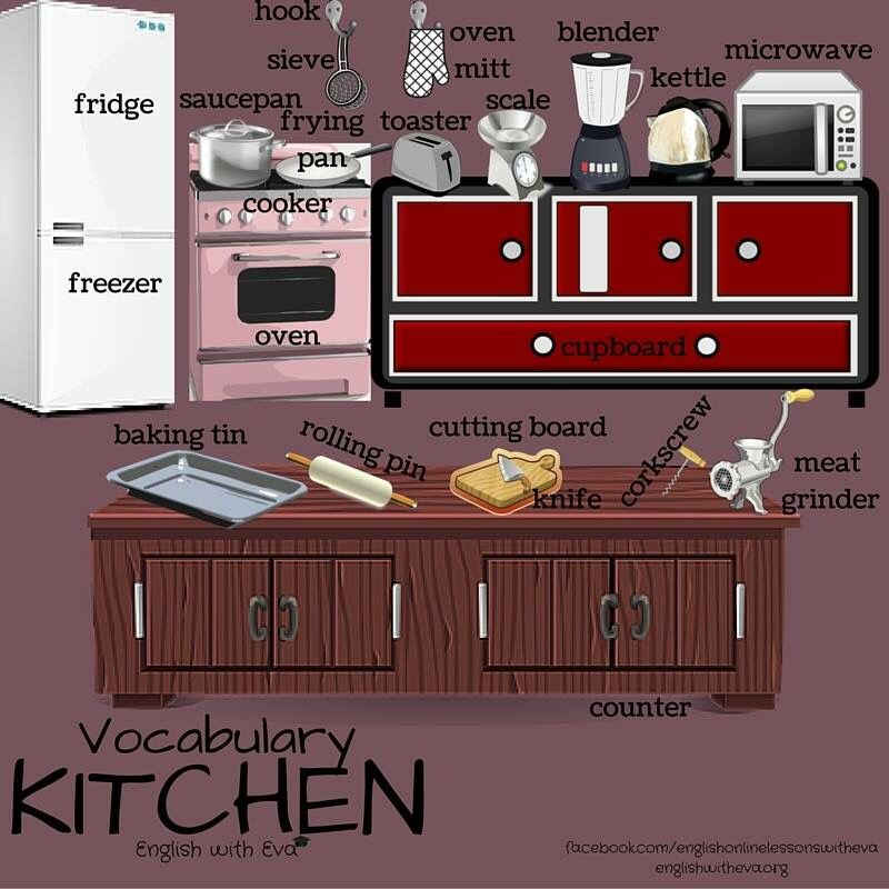 learning english, english vocabulary, in the kitchen | learning ... - Englisch Vokabeln Küche