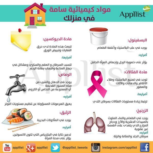 ابليست بالعربية On Twitter Health Detox Body Health Healthy Tips