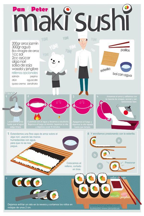 C mo hacer maki sushi sushi recetas y infograf a - Cocinar sushi facil ...