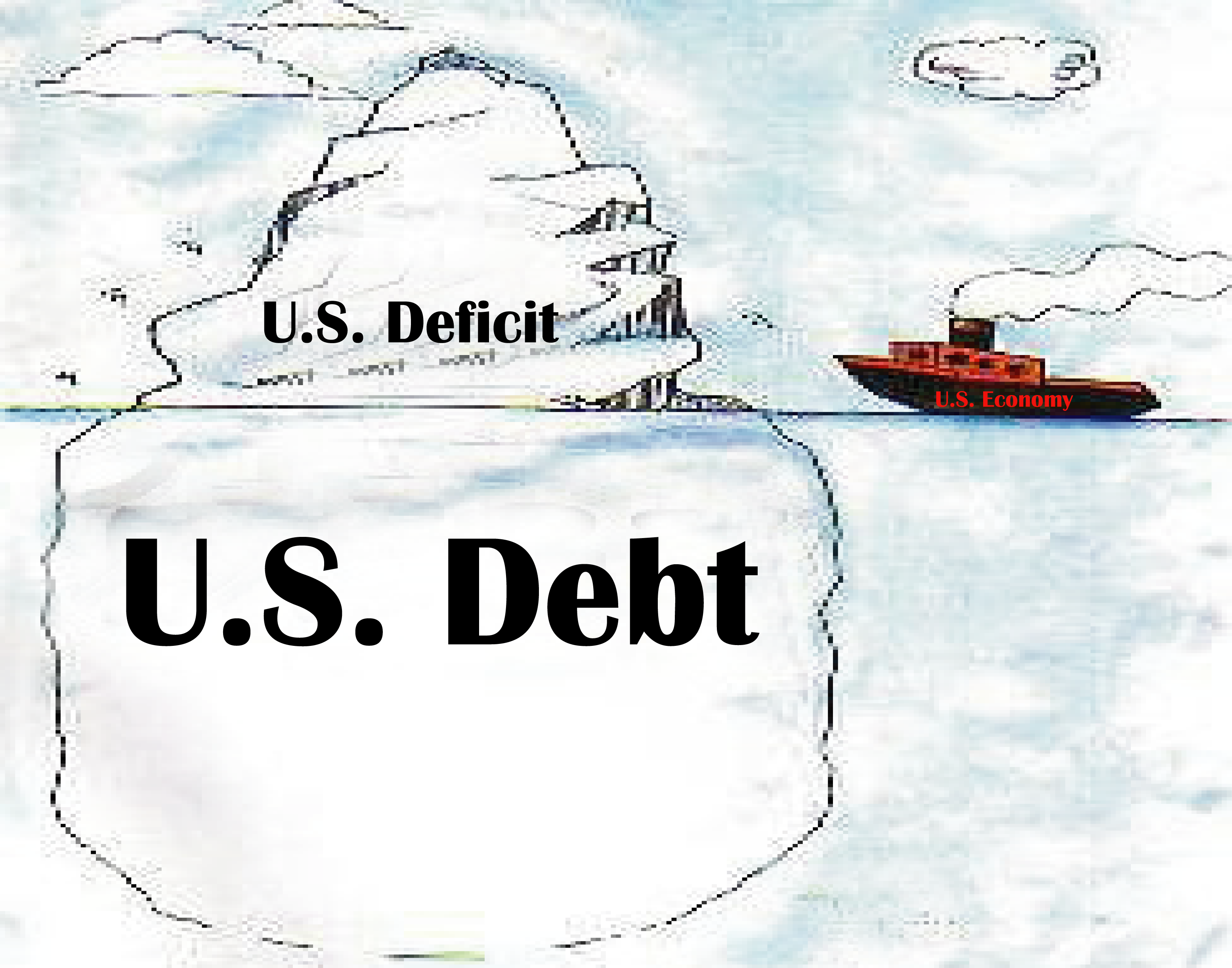 Image result for debt and deficit