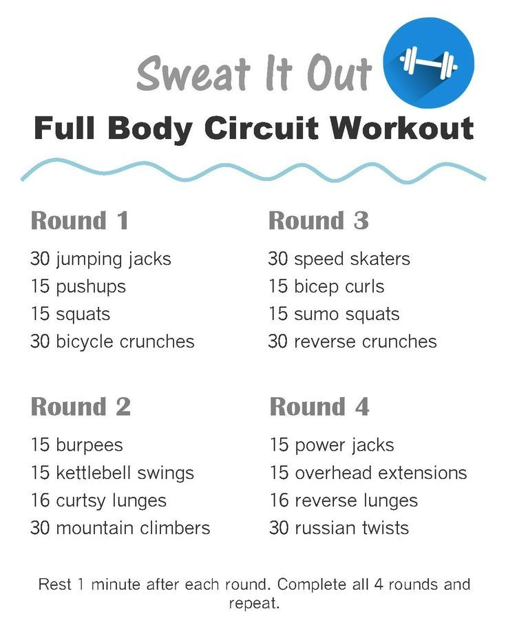 Sweat It Out Full Body Circuit Workout | Experiments In Wellness
