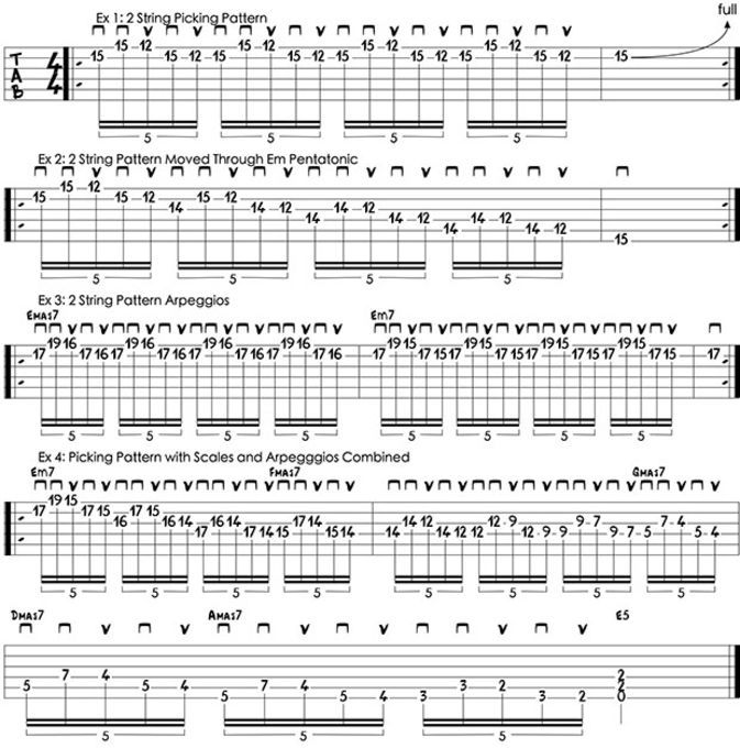 Secrets Of Shred An Introduction To Economy Picking Guitars