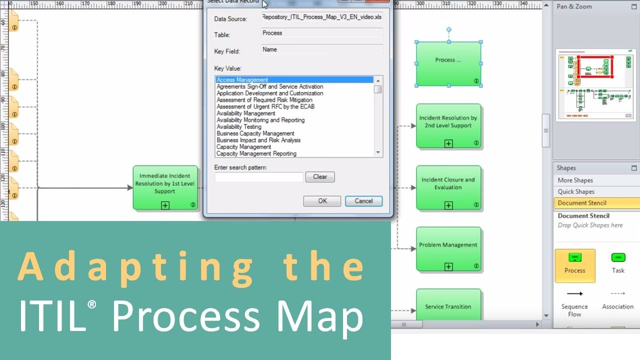 Video: How to adapt the pre-configured ITIL best practice templates ...