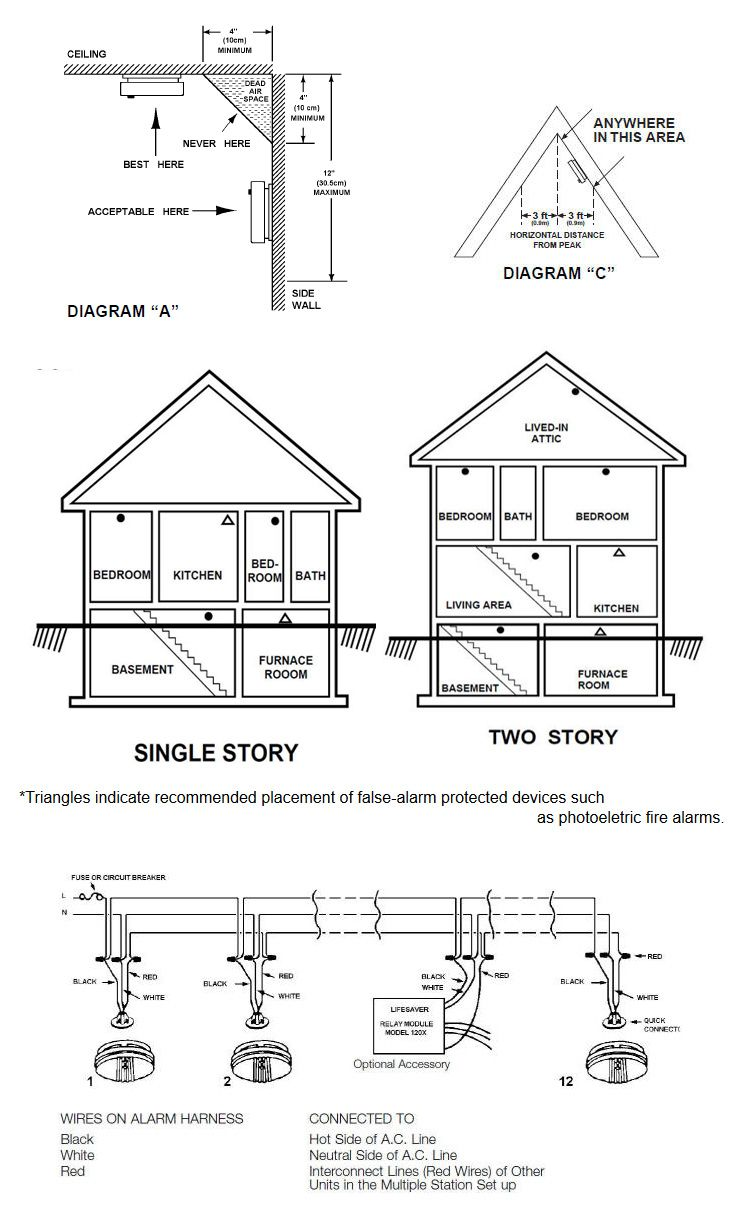 fire alarm installation fire alarm installation home electrical wiring  [ 736 x 1205 Pixel ]