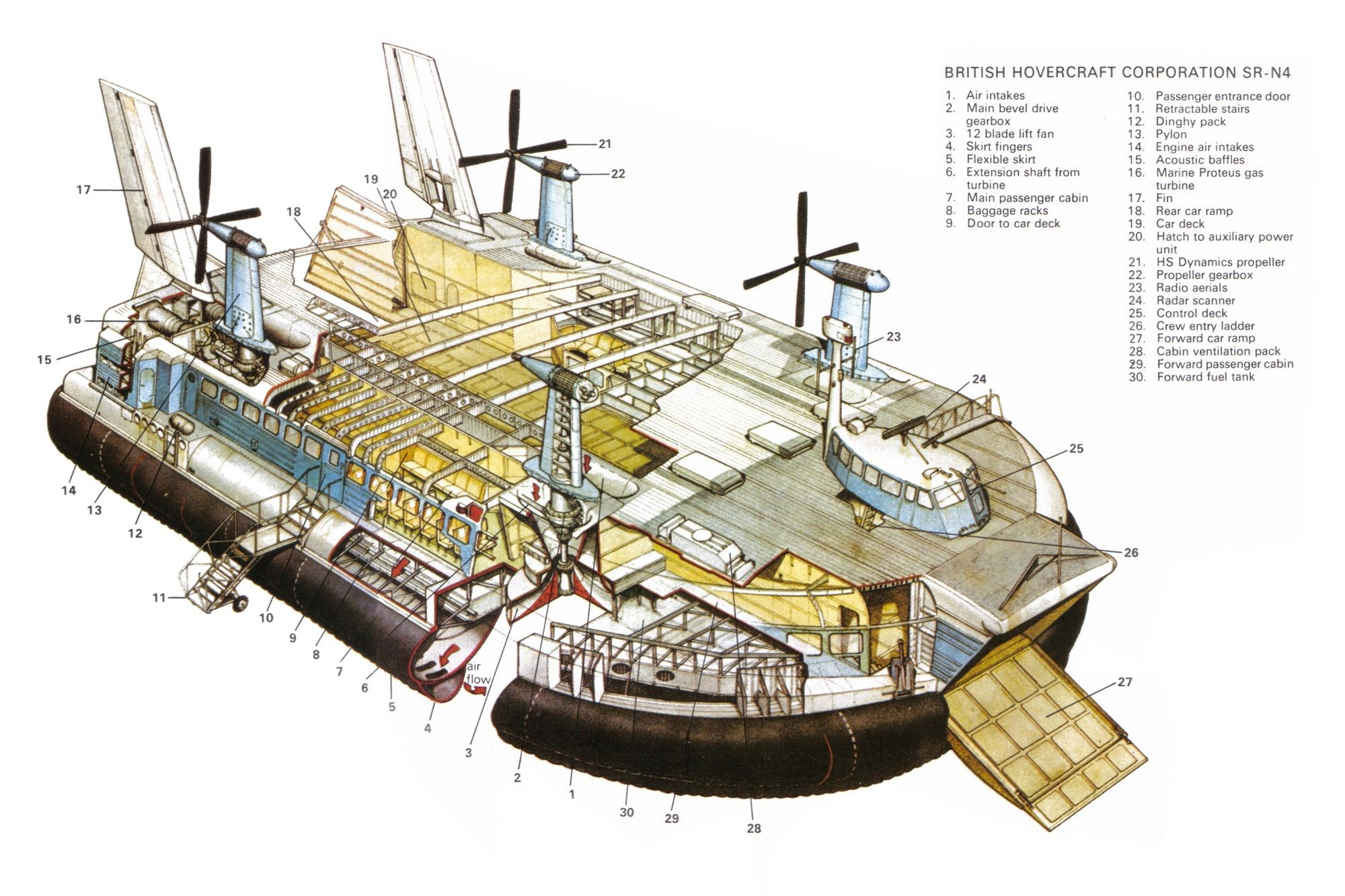Spaceship Cutaway Diagram Mercury Optimax 150 Wiring British Hovercraft Corporation Sr N4 Ship Schematics