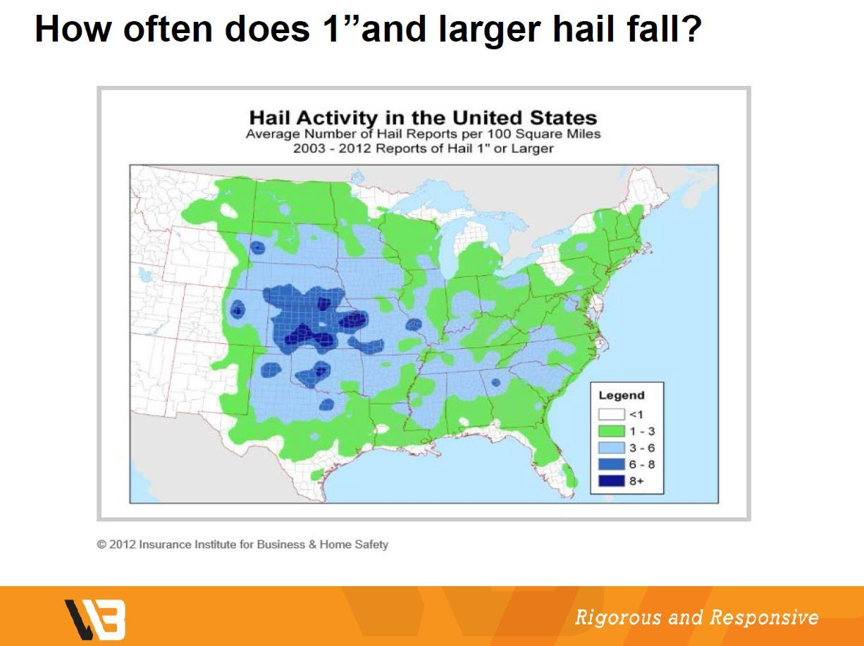 The Average Size Of Hail In Florida Is Of An Inch How Big Does