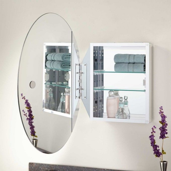 Taussig Surface Mount Oval Medicine Cabinet With Mirror