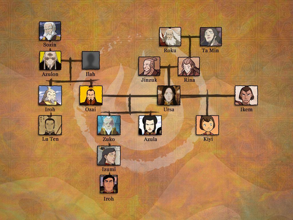 Official Family Trees Avatar Anime Avatar Herr Der Elemente
