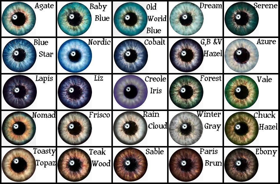 Eye color chart from google search also writing rh pinterest