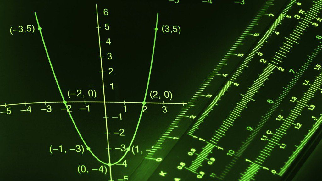 Why is Learning Algebra Important? | Math Solver Online | Pinterest ...