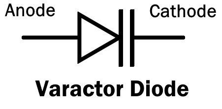 Types Of Diodes And Their Applications 24 Types Of Diodes Diodes Simple Electronics Diode