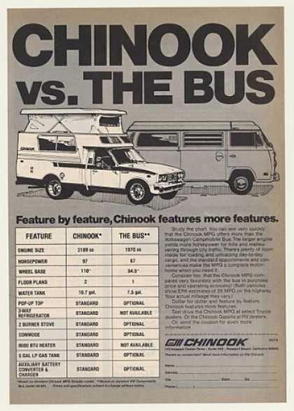 Chinook 1978