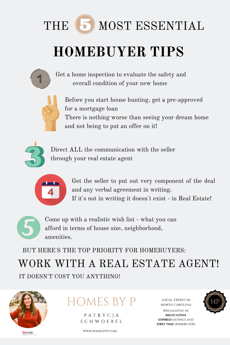 5 Most Essential Homebuyers Tips In 2020 Placester Home Buying First Time Home Buyers